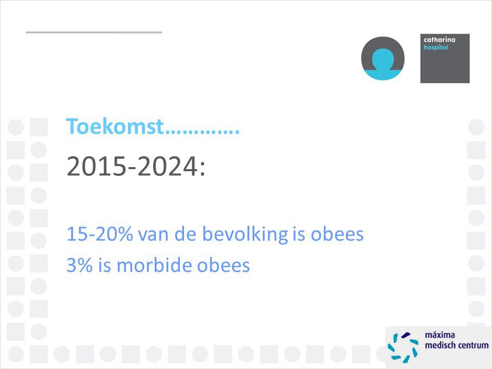 2015-2024: Toekomst…………. 15-20% van de bevolking is obees
