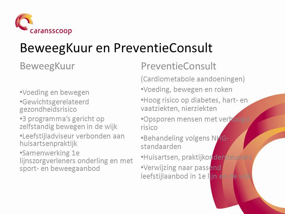 BeweegKuur en PreventieConsult
