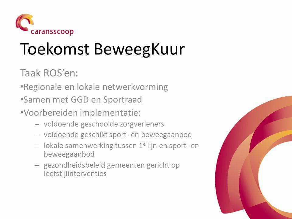 Toekomst BeweegKuur Taak ROS'en: Regionale en lokale netwerkvorming