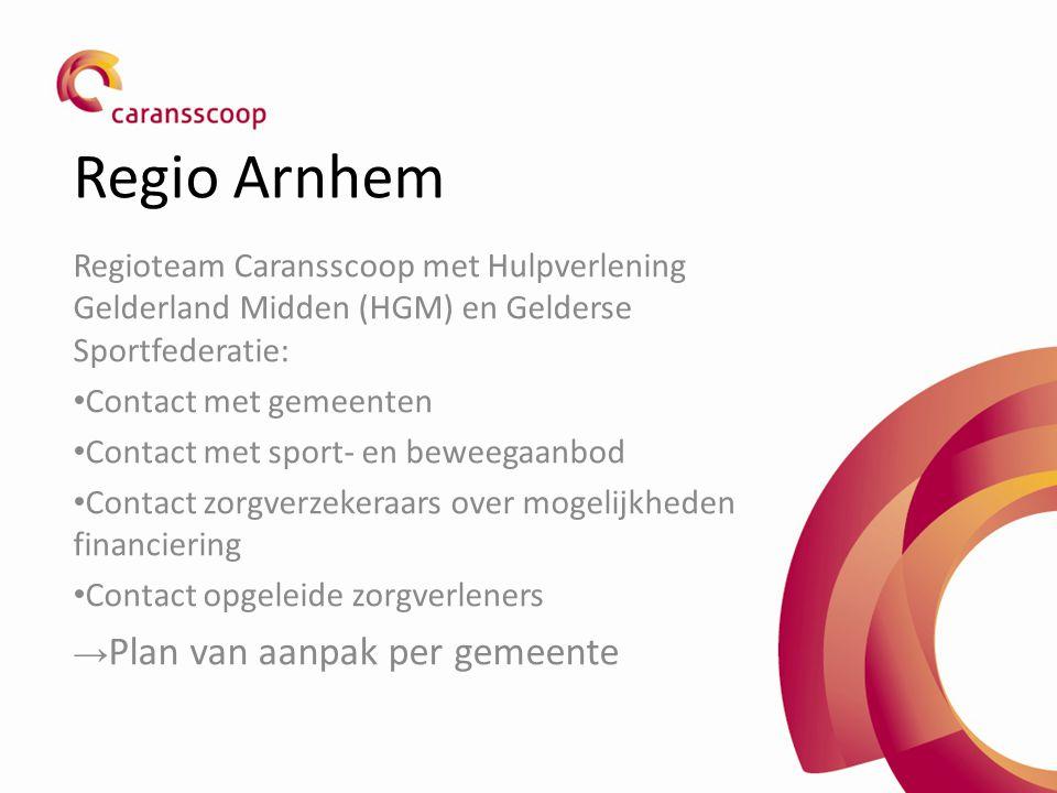 Regio Arnhem Regioteam Caransscoop met Hulpverlening Gelderland Midden (HGM) en Gelderse Sportfederatie: