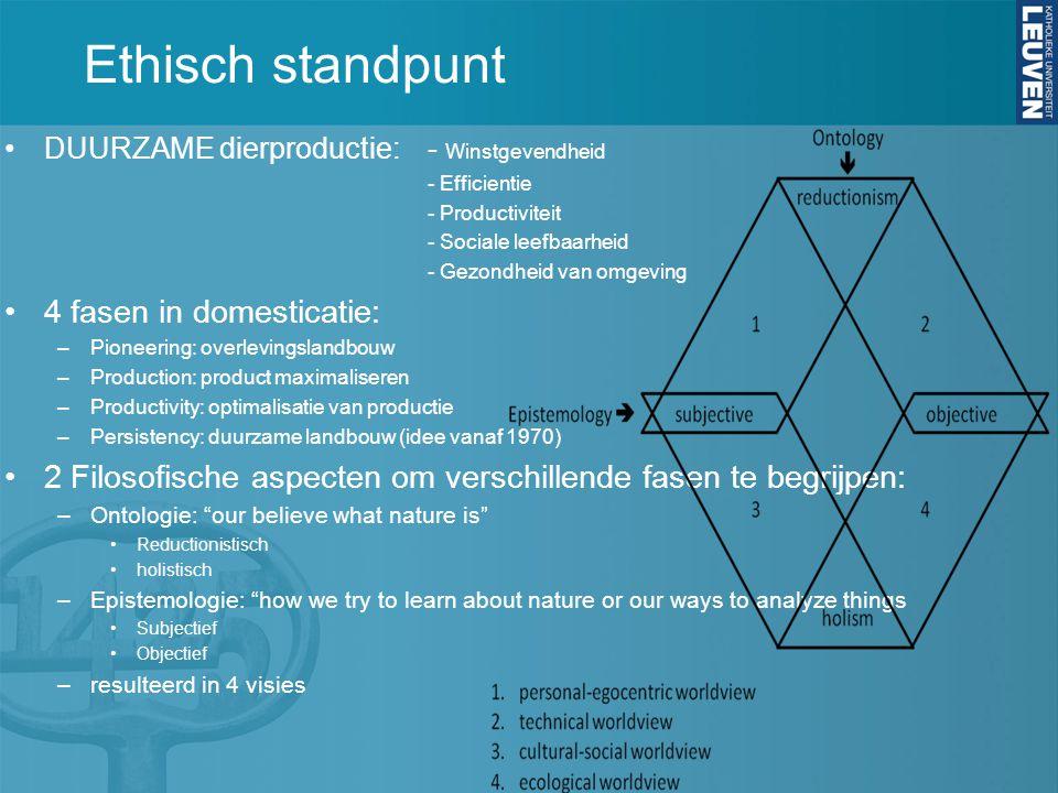 Ethisch standpunt 4 fasen in domesticatie: