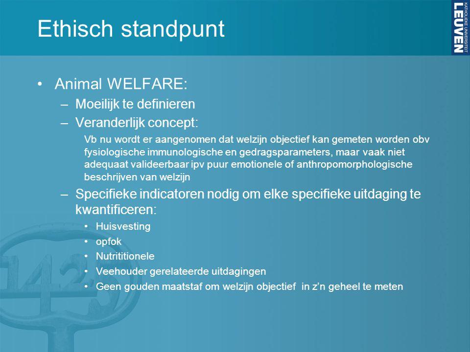 Ethisch standpunt Animal WELFARE: Moeilijk te definieren