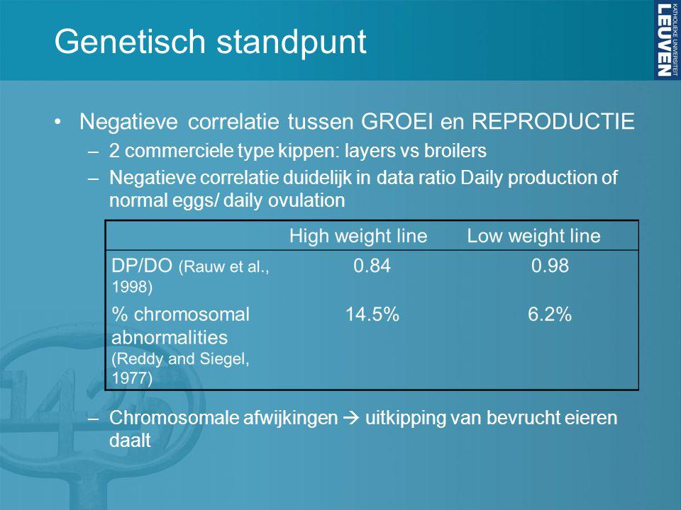 Genetisch standpunt Negatieve correlatie tussen GROEI en REPRODUCTIE