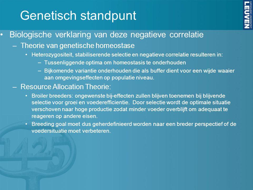 Genetisch standpunt Biologische verklaring van deze negatieve correlatie. Theorie van genetische homeostase.
