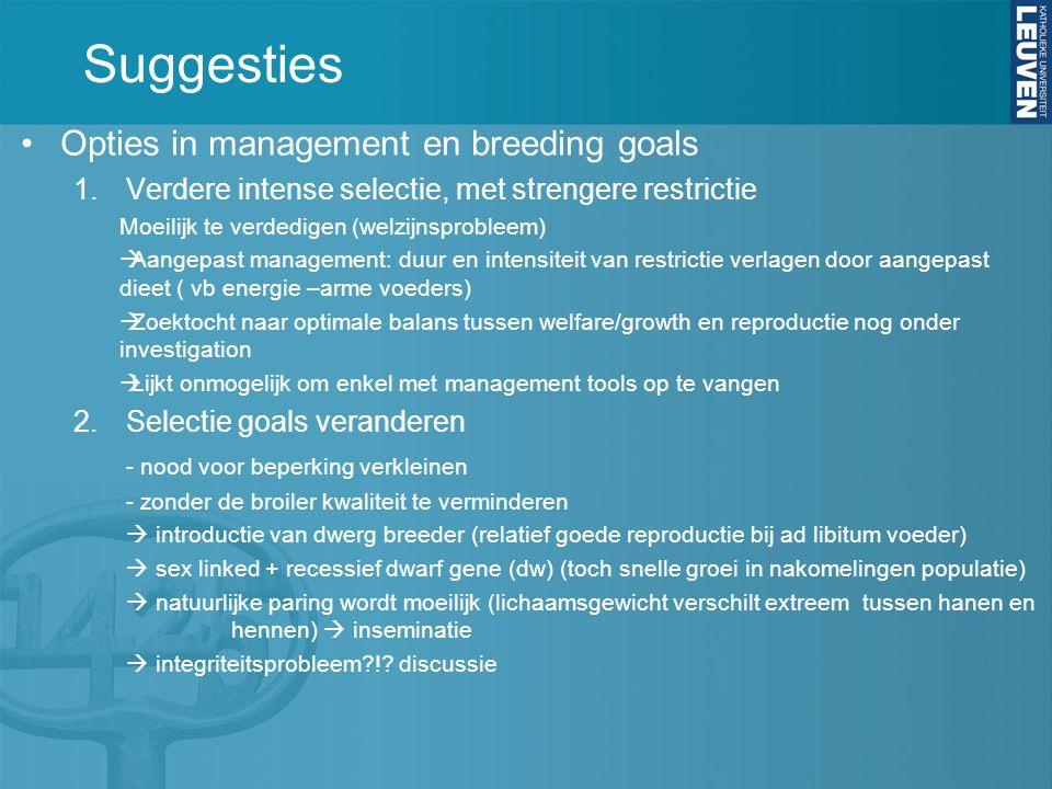 Suggesties Opties in management en breeding goals