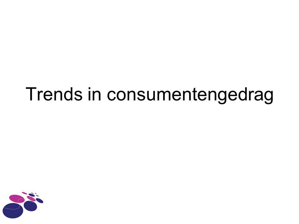 Trends in consumentengedrag