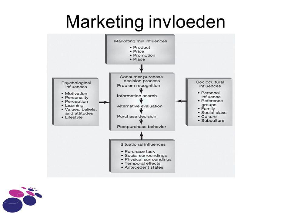 Marketing invloeden