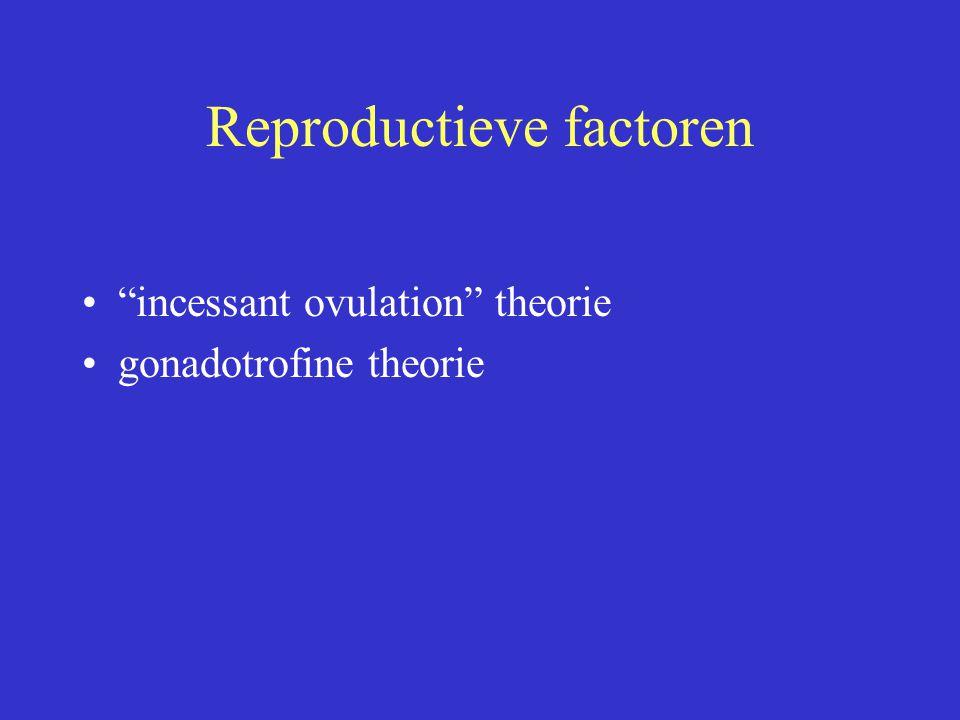 Reproductieve factoren