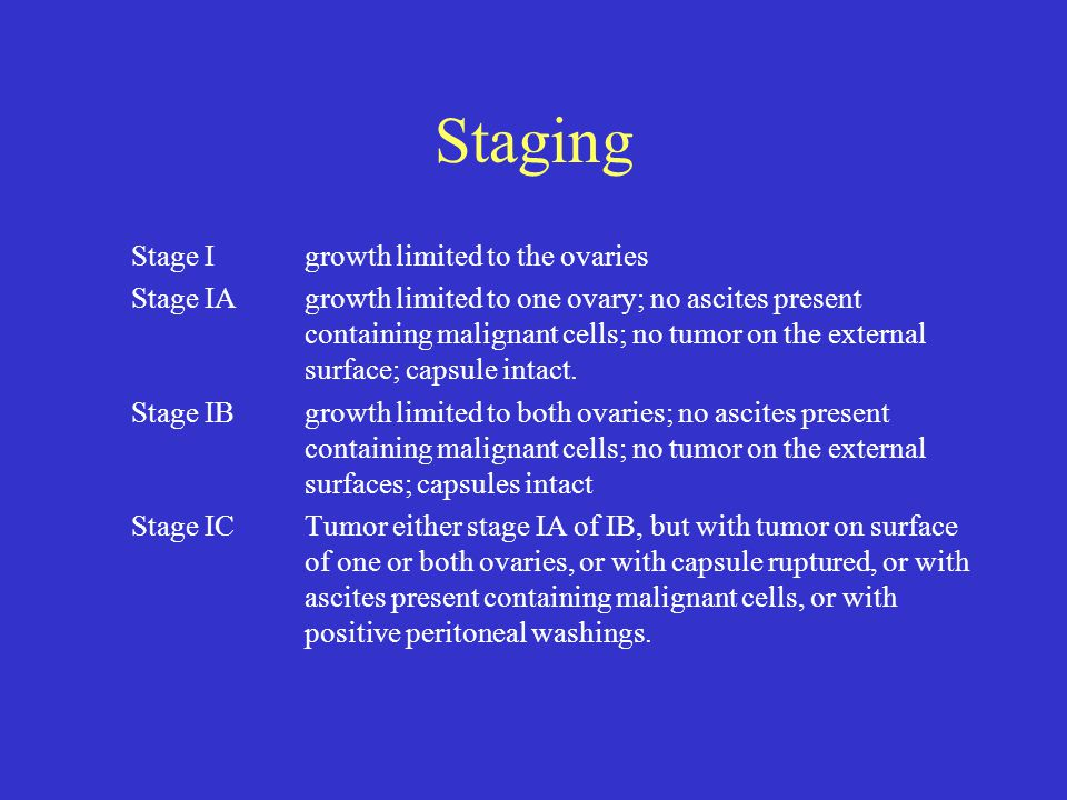 Staging Stage I growth limited to the ovaries