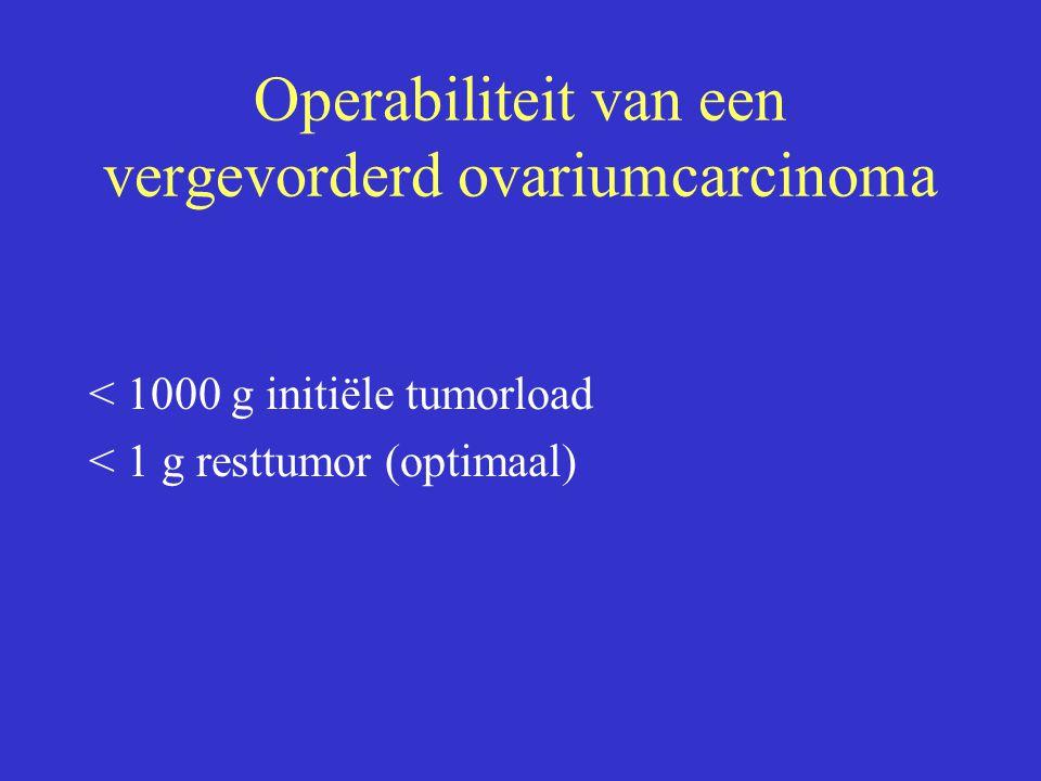 Operabiliteit van een vergevorderd ovariumcarcinoma