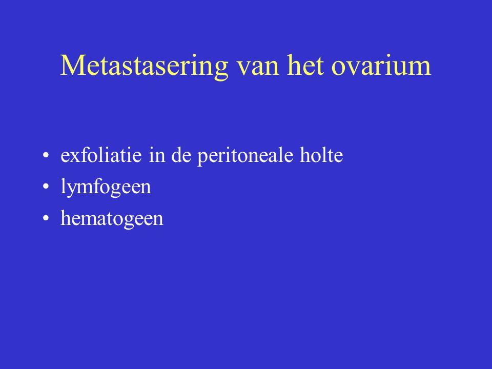 Metastasering van het ovarium