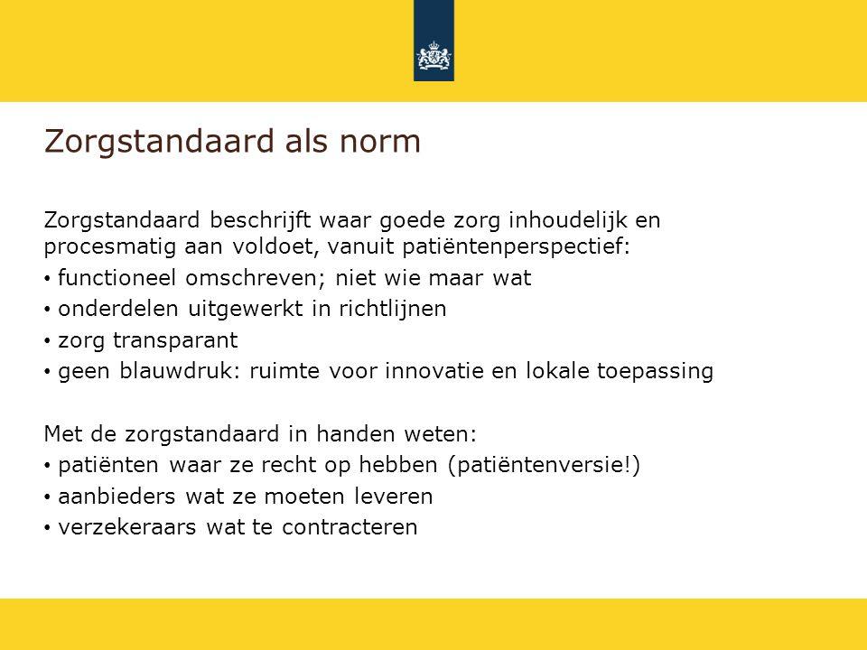 Zorgstandaard als norm