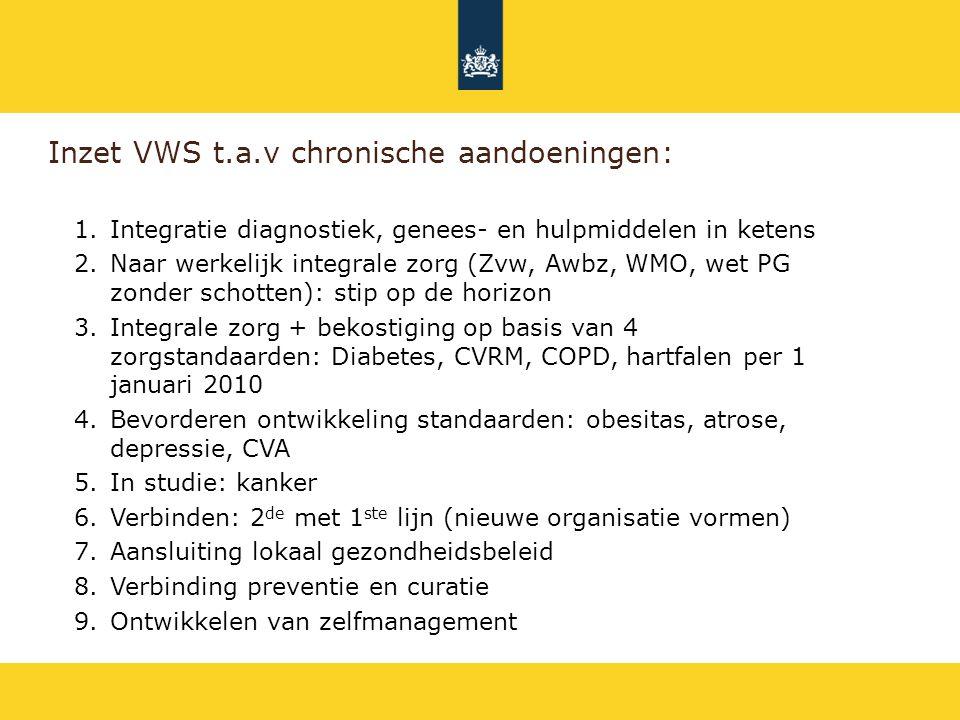 Inzet VWS t.a.v chronische aandoeningen: