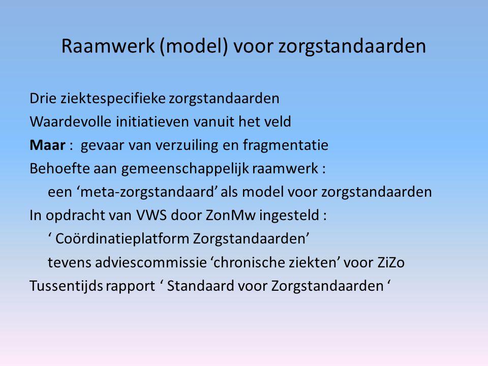 Raamwerk (model) voor zorgstandaarden