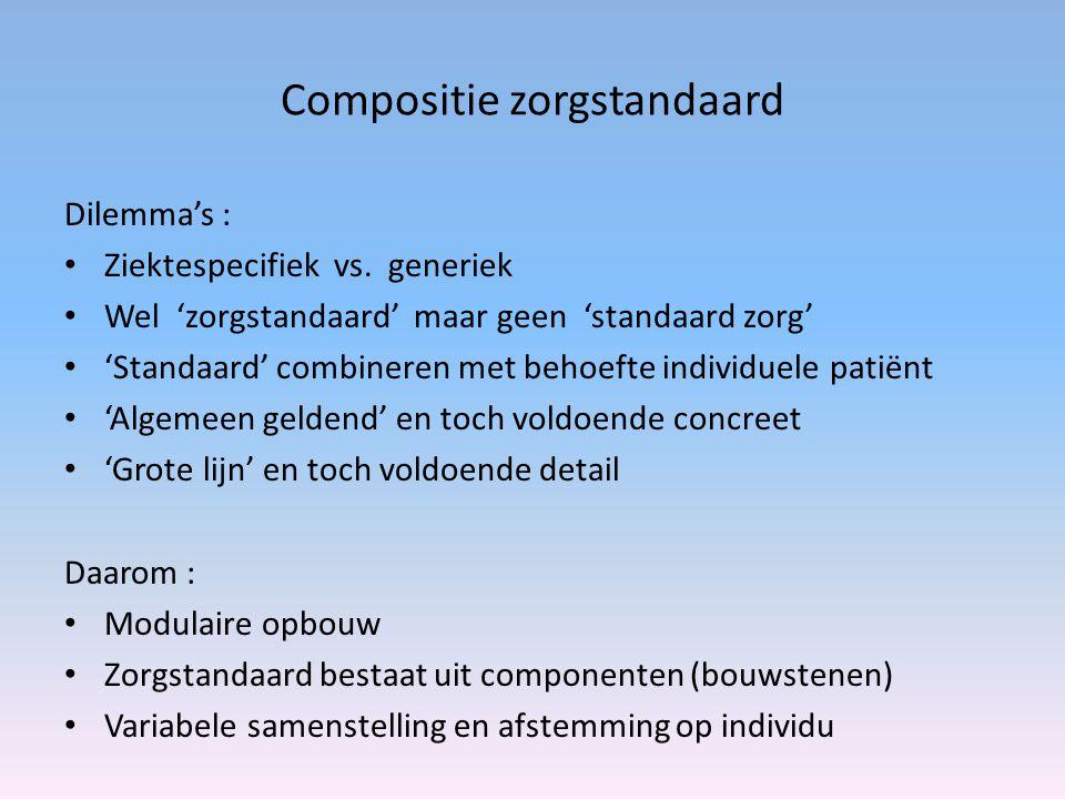 Compositie zorgstandaard