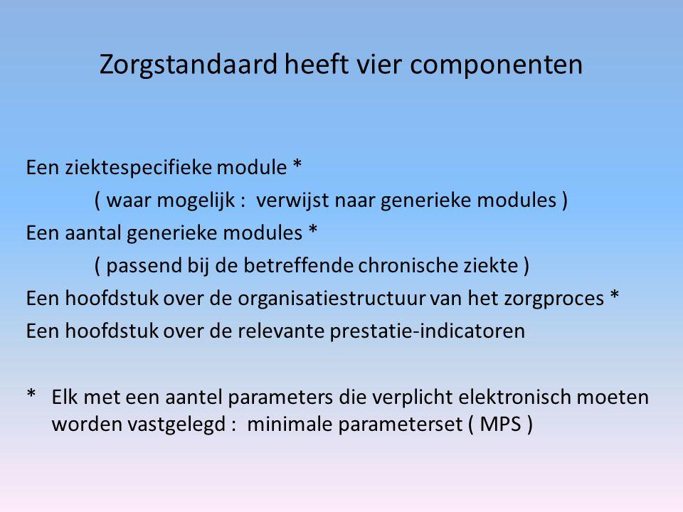 Zorgstandaard heeft vier componenten