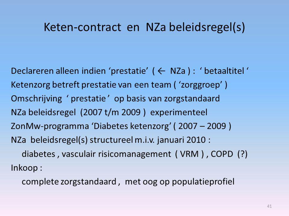 Keten-contract en NZa beleidsregel(s)