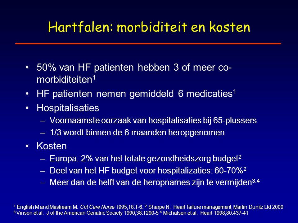 Hartfalen: morbiditeit en kosten
