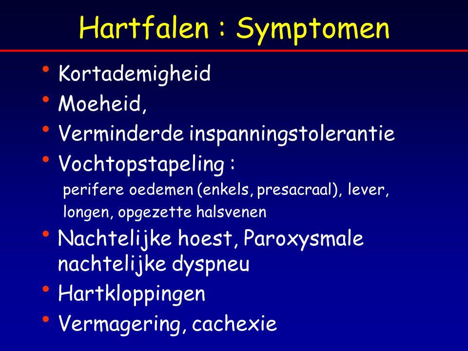 Hartfalen : Symptomen Kortademigheid Moeheid,