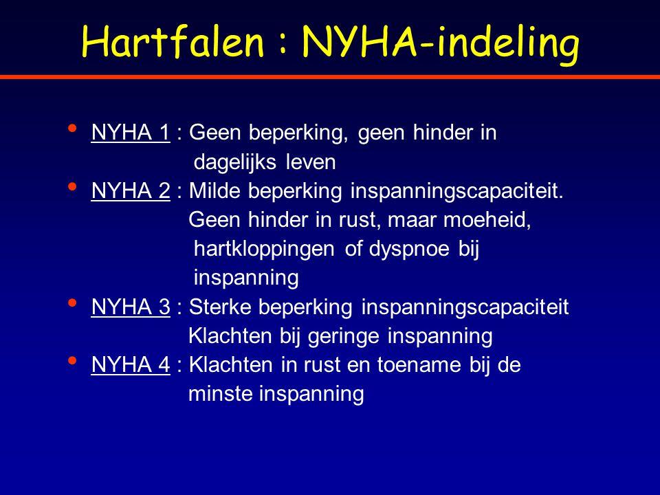 Hartfalen : NYHA-indeling