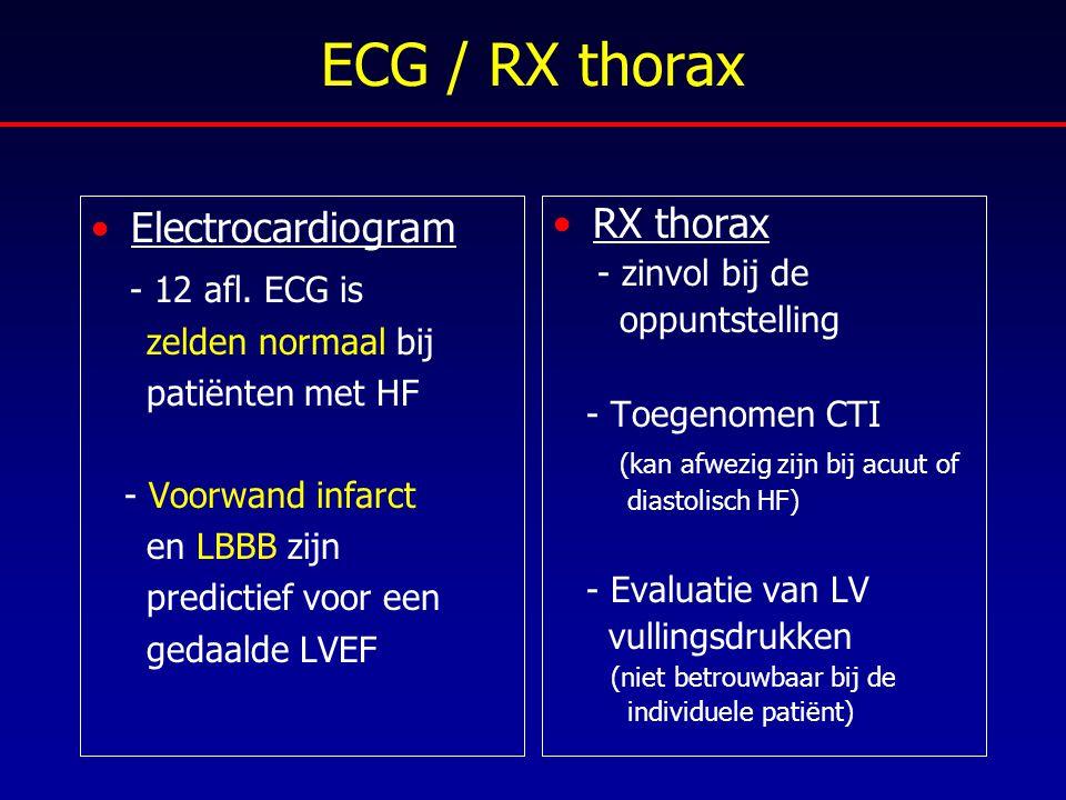 ECG / RX thorax Electrocardiogram - 12 afl. ECG is RX thorax