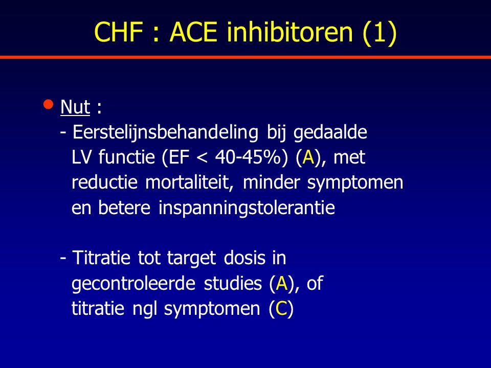 CHF : ACE inhibitoren (1)