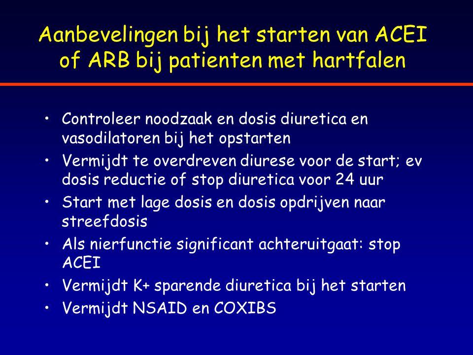 Aanbevelingen bij het starten van ACEI of ARB bij patienten met hartfalen