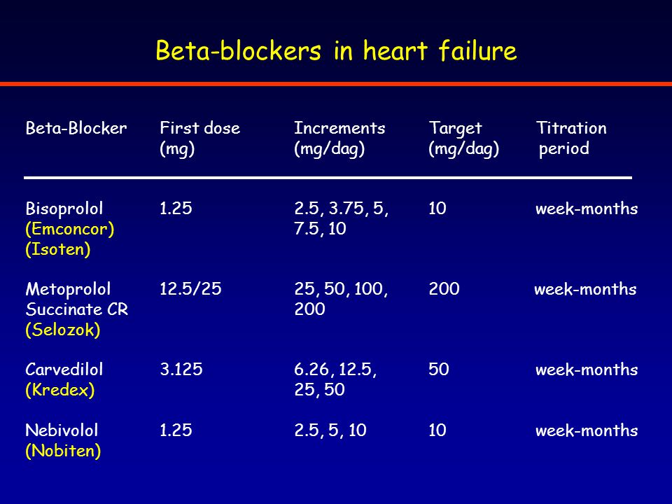 Beta-blockers in heart failure