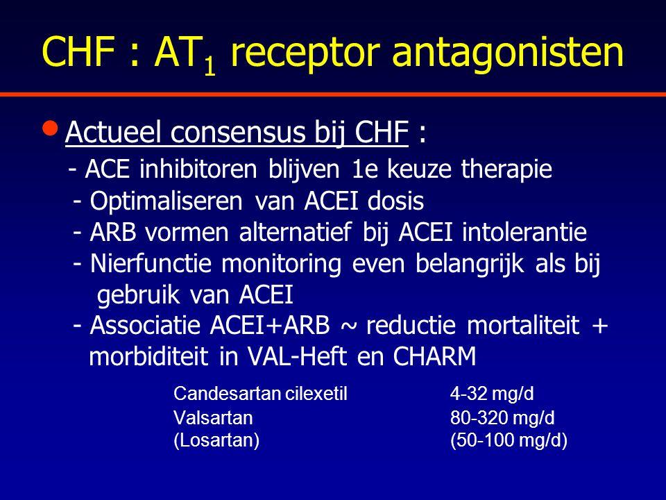 CHF : AT1 receptor antagonisten