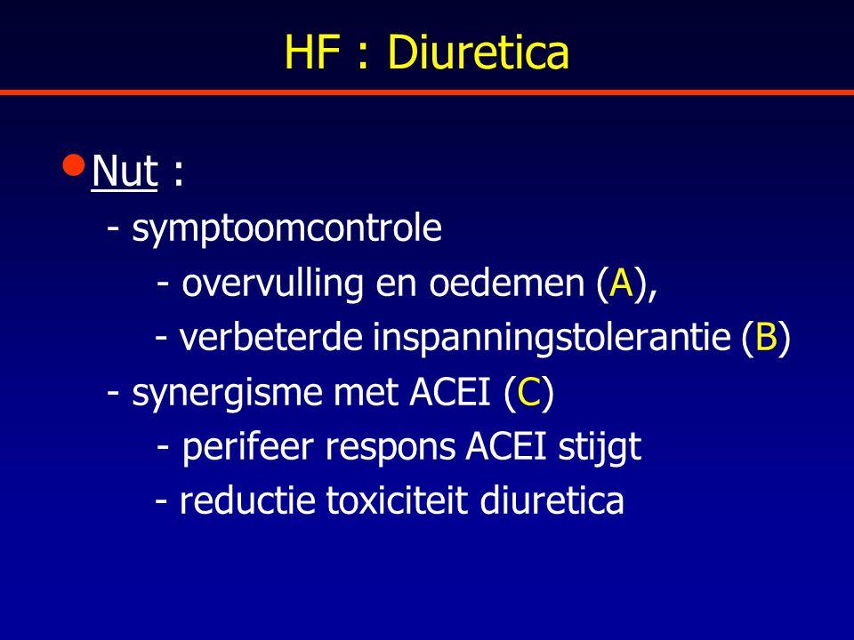 HF : Diuretica Nut : - symptoomcontrole - overvulling en oedemen (A),