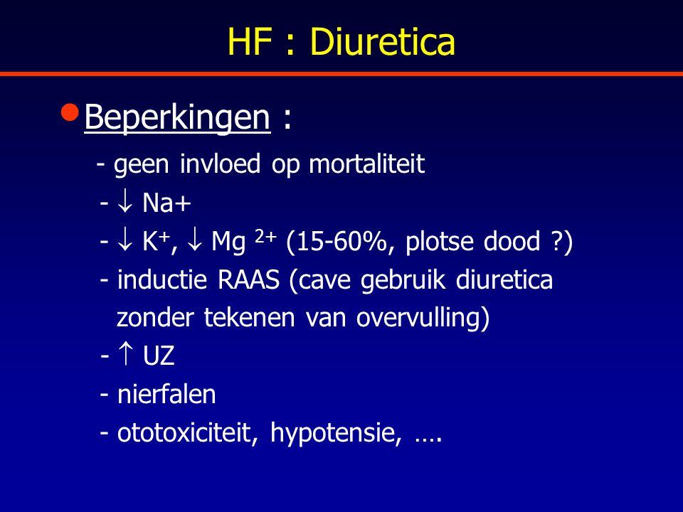 HF : Diuretica Beperkingen : - geen invloed op mortaliteit -  Na+