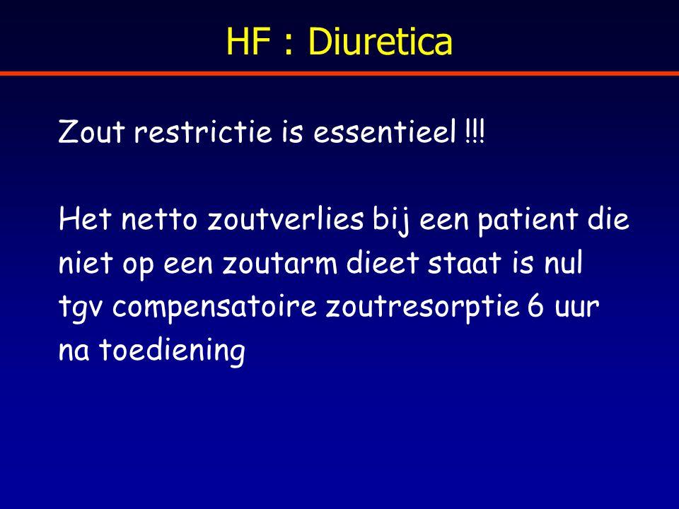 HF : Diuretica Zout restrictie is essentieel !!!