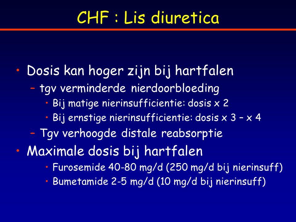 CHF : Lis diuretica Dosis kan hoger zijn bij hartfalen