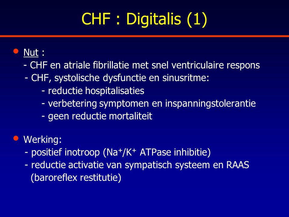 CHF : Digitalis (1) Nut : - CHF en atriale fibrillatie met snel ventriculaire respons. - CHF, systolische dysfunctie en sinusritme: