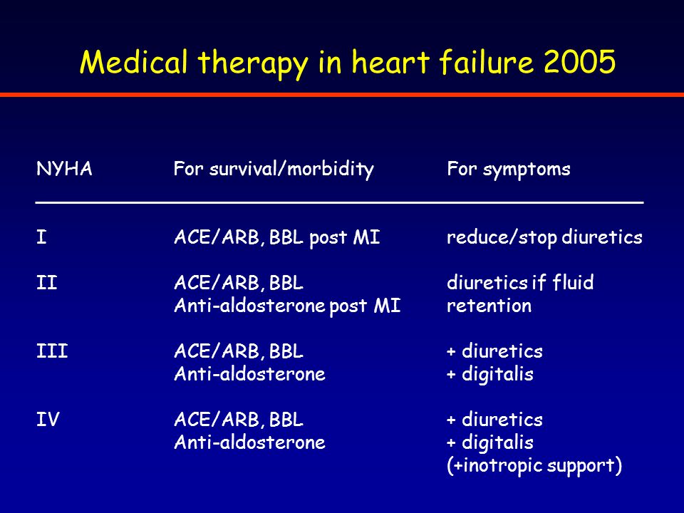 Medical therapy in heart failure 2005