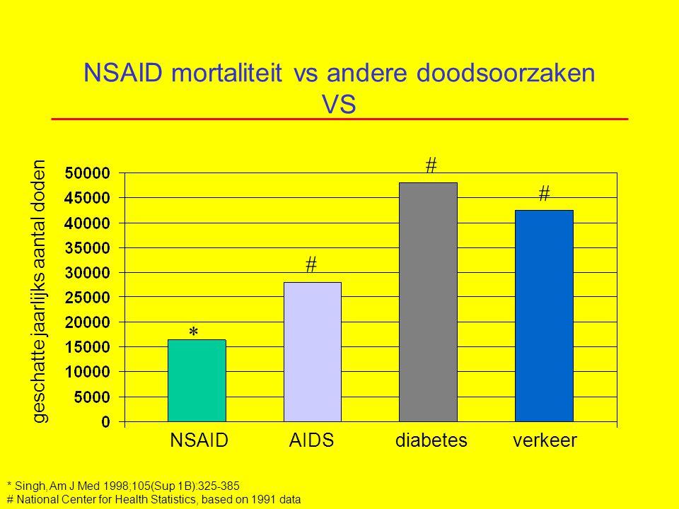 NSAID mortaliteit vs andere doodsoorzaken VS
