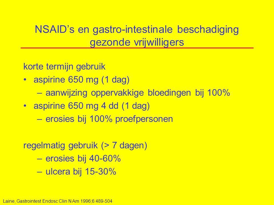 NSAID's en gastro-intestinale beschadiging gezonde vrijwilligers