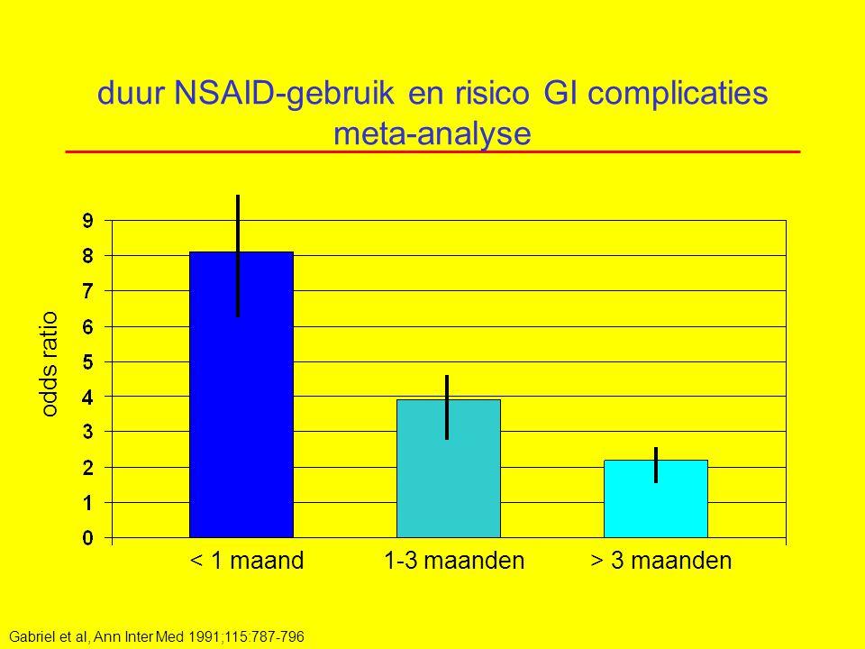 duur NSAID-gebruik en risico GI complicaties meta-analyse