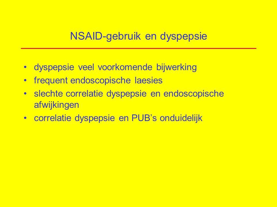 NSAID-gebruik en dyspepsie
