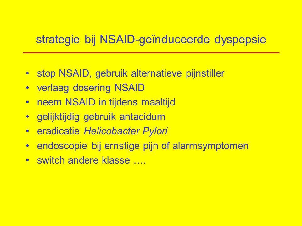 strategie bij NSAID-geïnduceerde dyspepsie