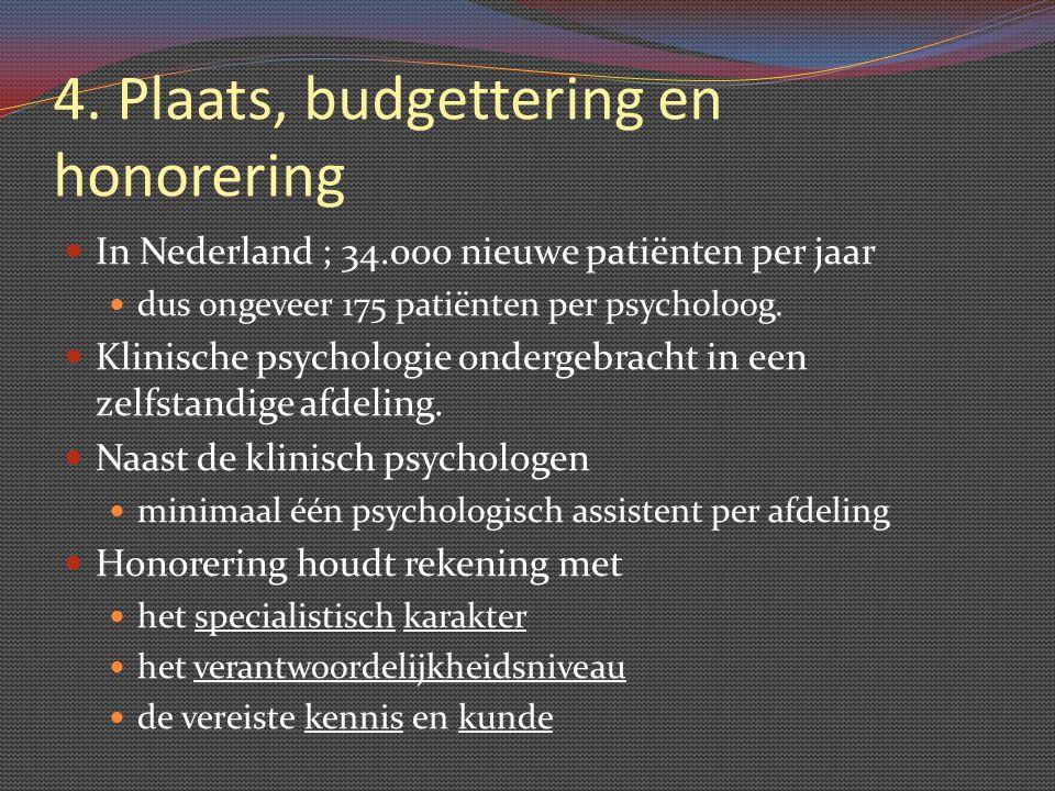 4. Plaats, budgettering en honorering