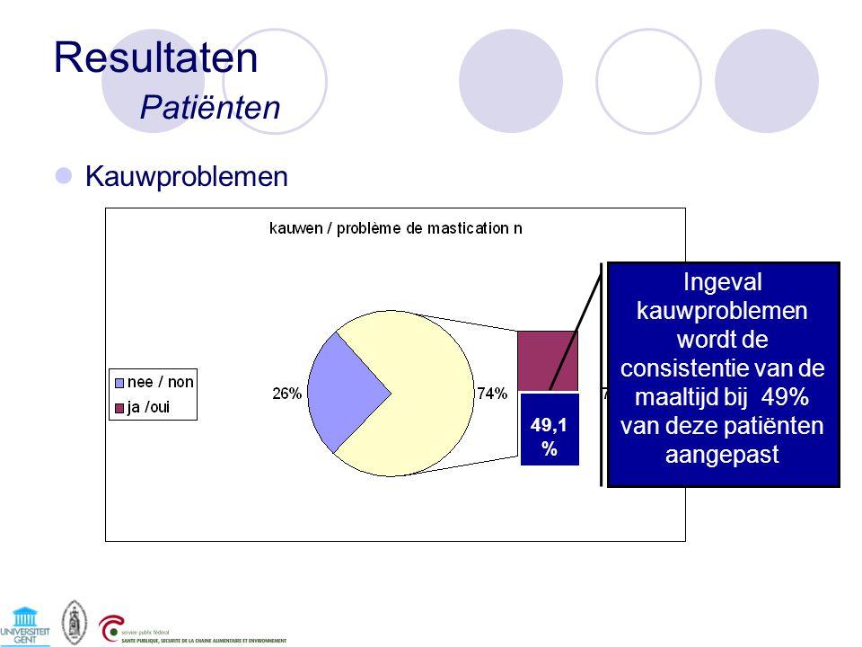 Resultaten Patiënten Kauwproblemen