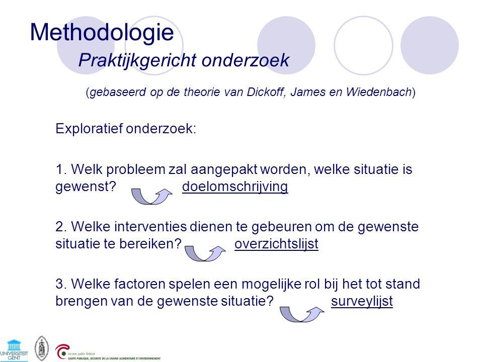Methodologie Praktijkgericht onderzoek