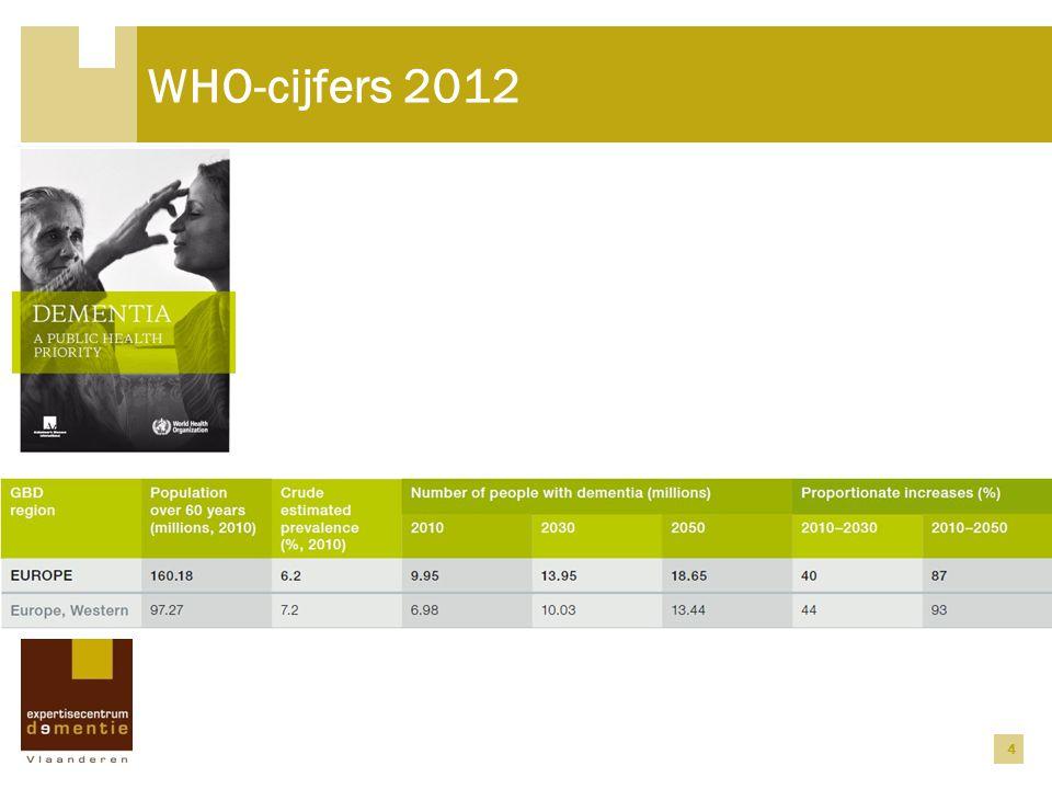 WHO-cijfers 2012