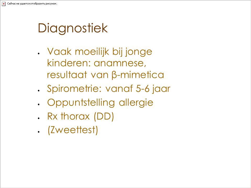 Diagnostiek Vaak moeilijk bij jonge kinderen: anamnese, resultaat van β-mimetica. Spirometrie: vanaf 5-6 jaar.