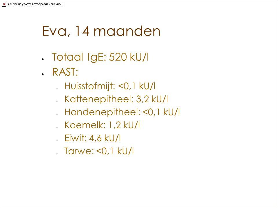 Eva, 14 maanden Totaal IgE: 520 kU/l RAST: Huisstofmijt: <0,1 kU/l