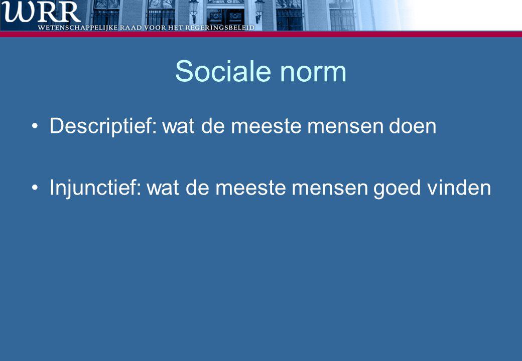 Sociale norm Descriptief: wat de meeste mensen doen