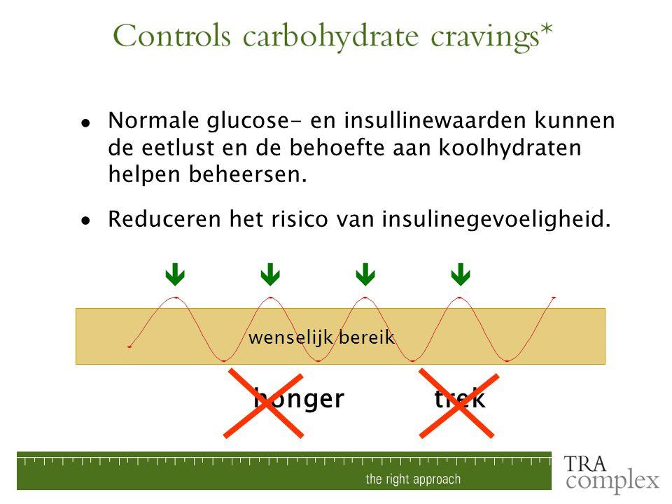 • Normale glucose- en insullinewaarden kunnen de eetlust en de behoefte aan koolhydraten helpen beheersen.