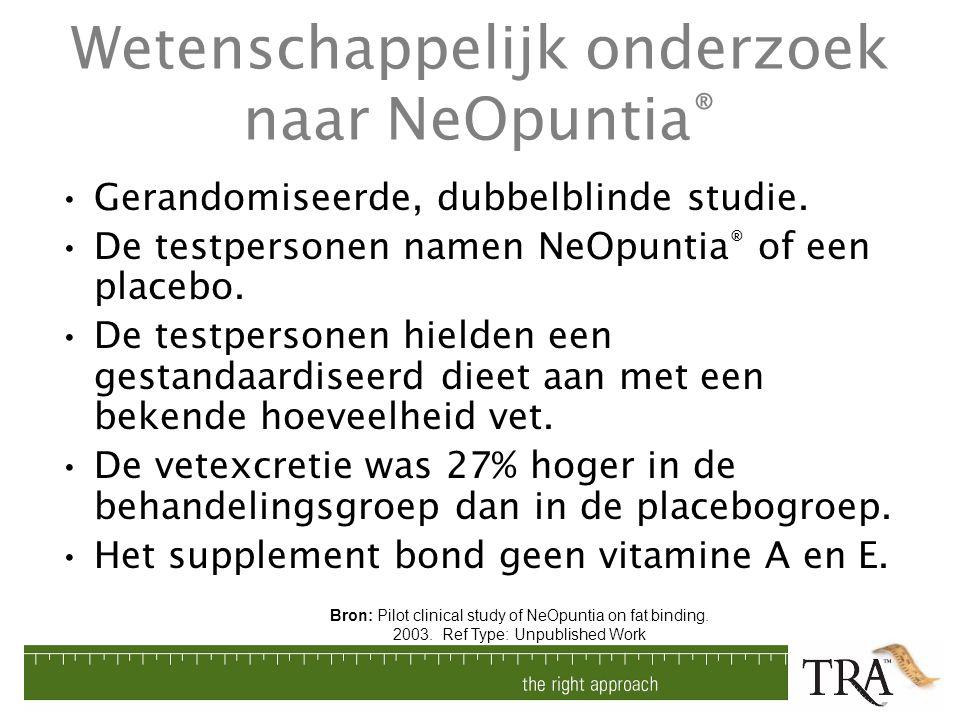 Wetenschappelijk onderzoek naar NeOpuntia®