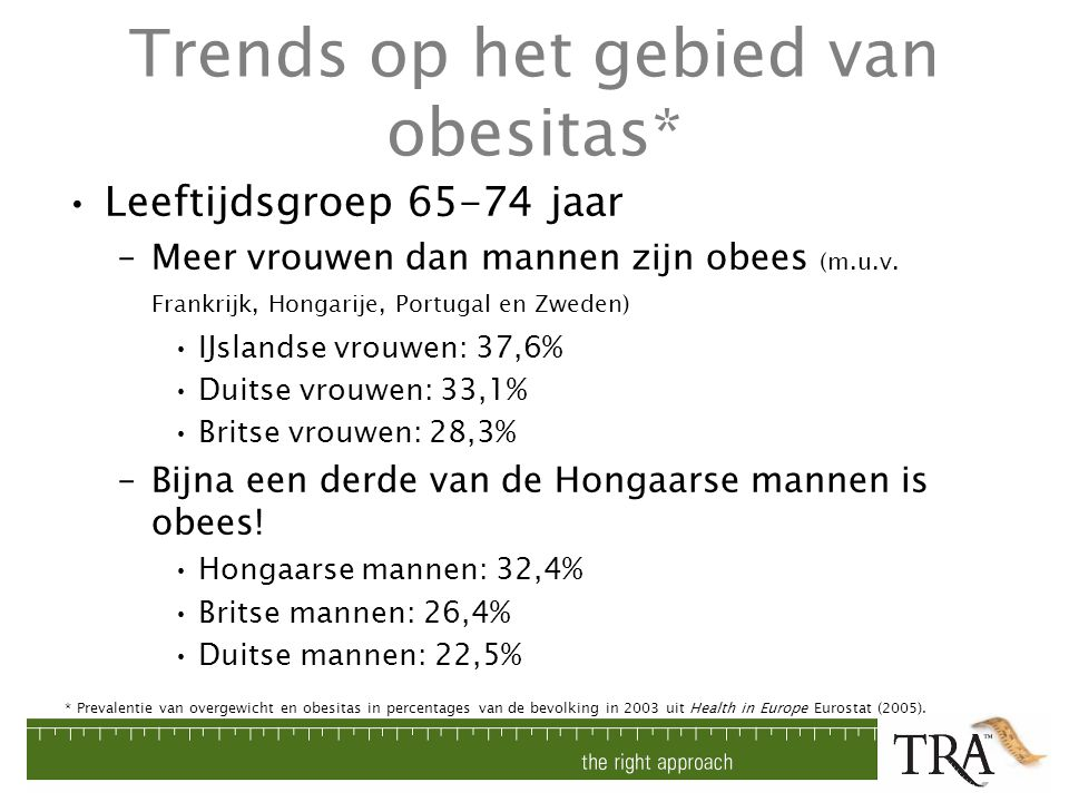 Trends op het gebied van obesitas*